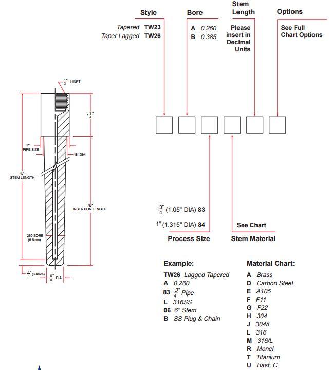 Socket-weld-Thermowell
